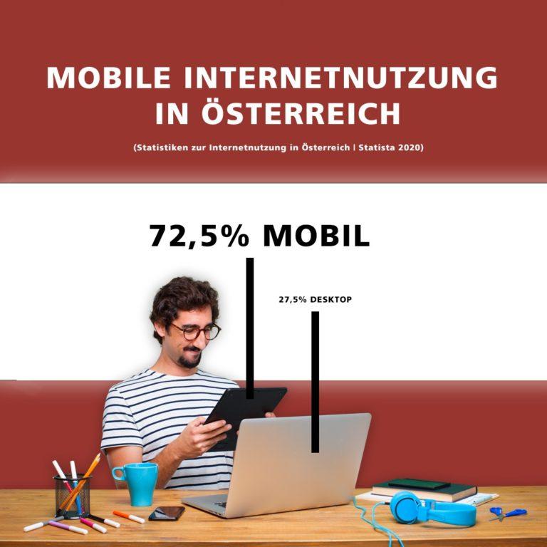 Mobile versus Desktop Internetnutzung in Österreich 2020